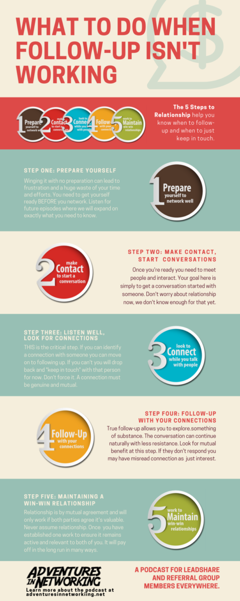 What to do when follow up isn't working infographic