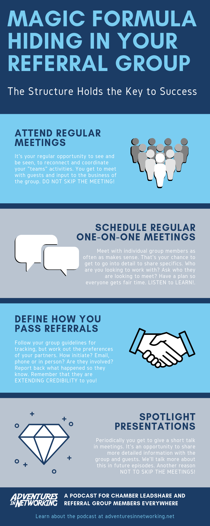 Magic Formula in Referral Groups Infographic